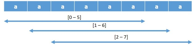 Substring Sequence